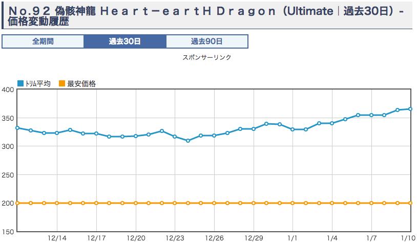 偽骸神龍Heart-earth Dragon