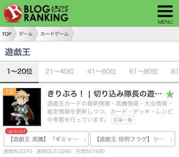 遊戯王ブログランキング1位
